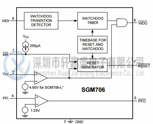 电路 电路图 电子 原理图 498_404