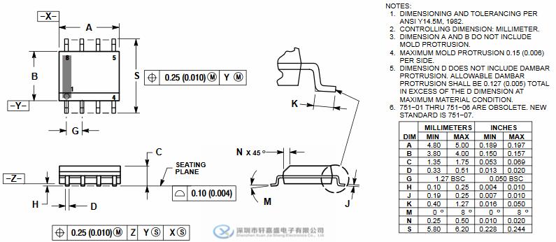 •将共模范围输入到地电平 •差分输入电压范围等于电源电压