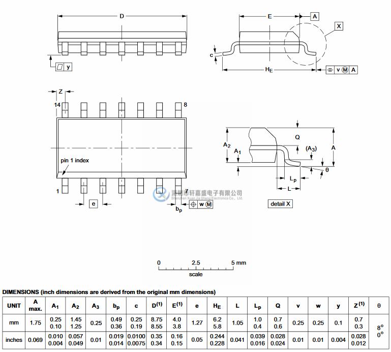 hef40106b; 标准包装   2,500 包装   标准卷带  类别 集成电路(ic)