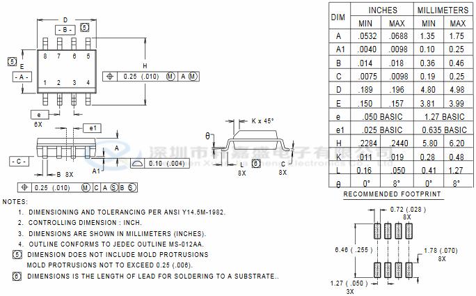 IRF7379TRPBF的 IRF7379TRPBF的特征: 第五代技术 Generation V Technology 超低导通电阻 Ultra Low On-Resistance 免费半桥 Complimentary Half Bridge 表面贴装 Surface Mount 全雪崩评级 Fully Avalanche Rated  IRF7379TRPBF的概述: 来自国际整流器的第五代HEXFET采用先进的处理技术, 以实现每个硅面积的极低导通电阻。 这个优点,结合了HEXFET功率MOSFET