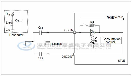 stm8s105c4t6 lqfp-48 pdf资料 原装stm/单片机 微控制器 原装正品