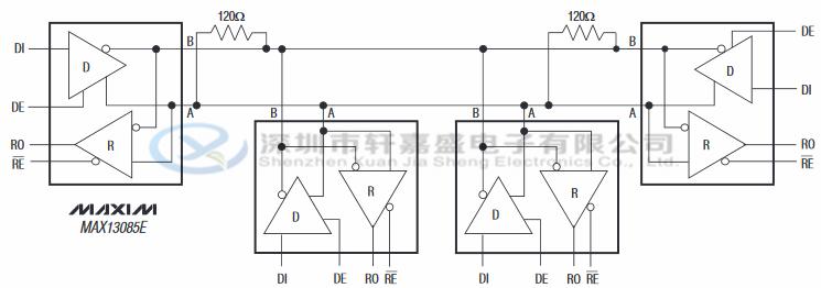 max13085eesa 美信 sop-8 接口驱动ic  5.0v ±15kv esd保护 故障保护