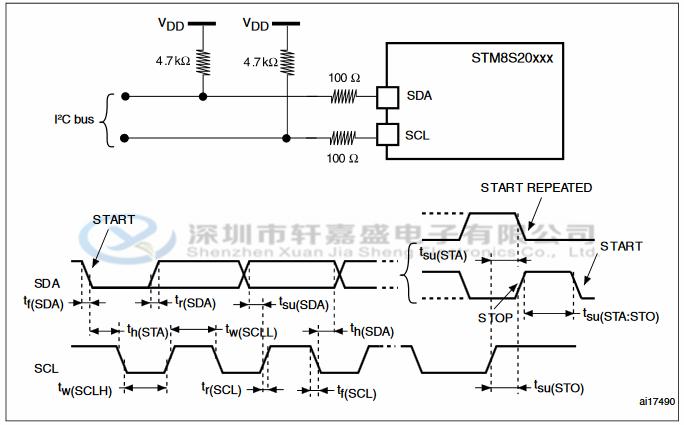 代理stm8s207rbt6 pdf资料 stm/单片机 lqfp-64 arm微
