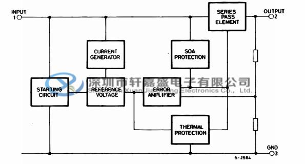 代理l7805cv to-220 mos管 场效应管 三端稳压器